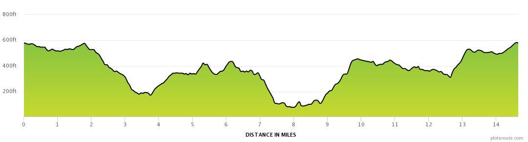 Elevation of Mugdock and West Highland Way via Dumgoyne route