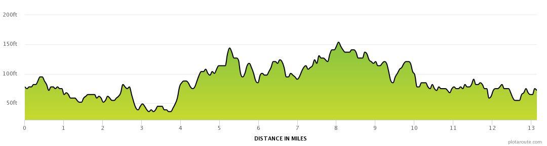Glasgow Running Routes - Paisley and Giffnock Half Marathon